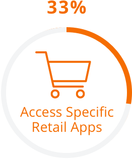 Retail Apps-1